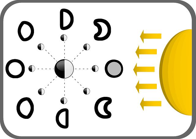 Fáze Luny autor: Openclips zdroj: Pixabay.com